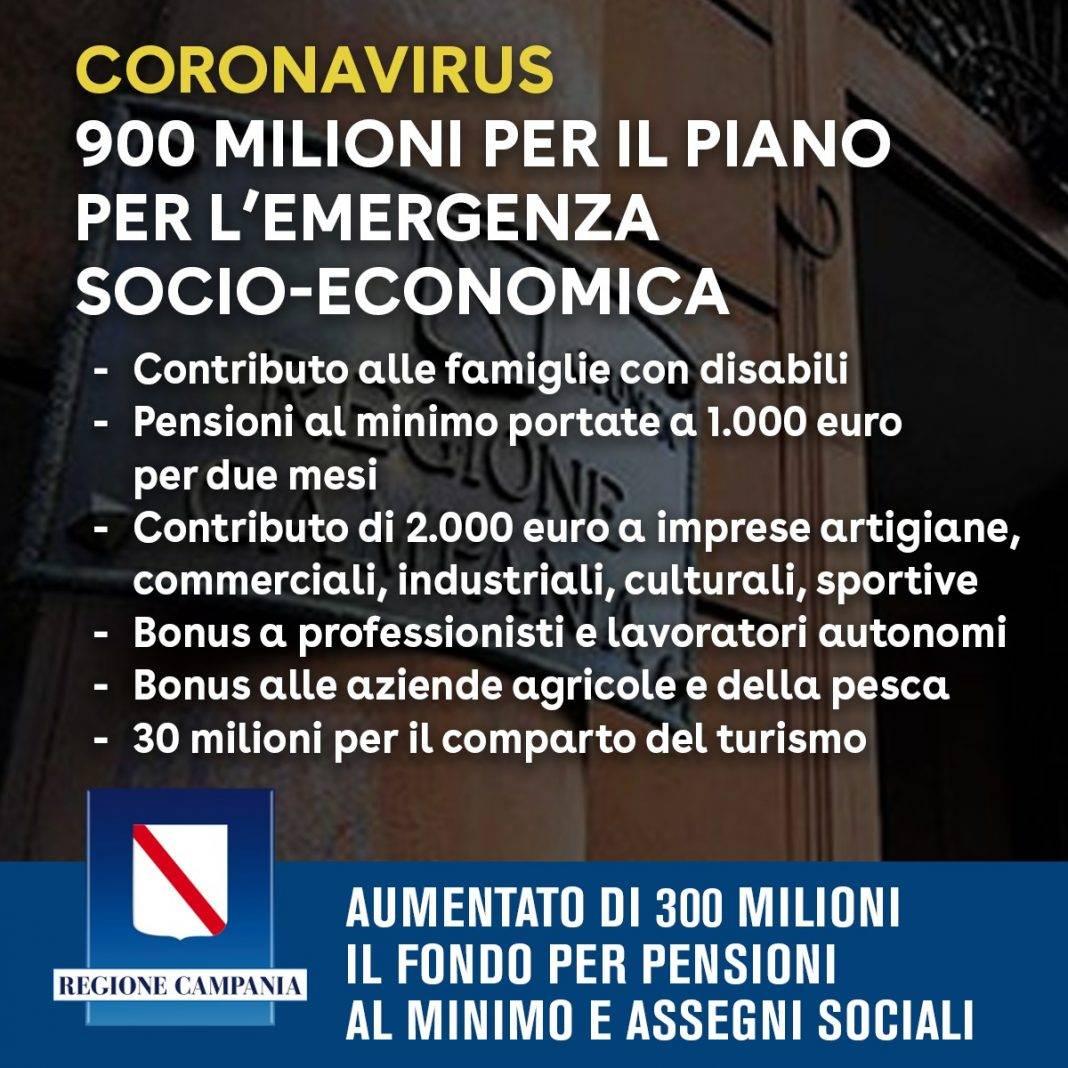 campania piano sociale