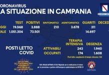 covid Campania