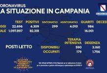 Campania Covid