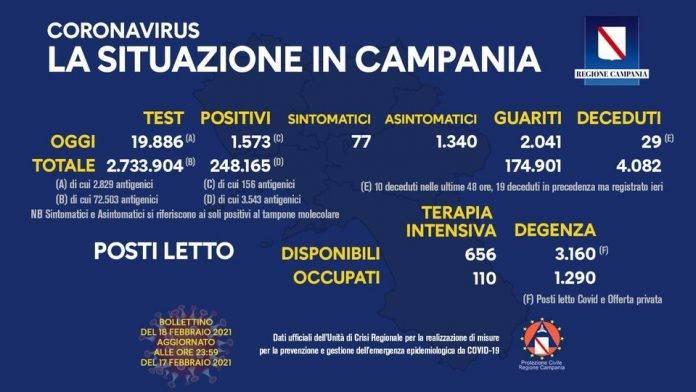 Covid in Campania