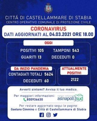 castellammare tvcity