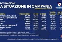vaccini somministrazione