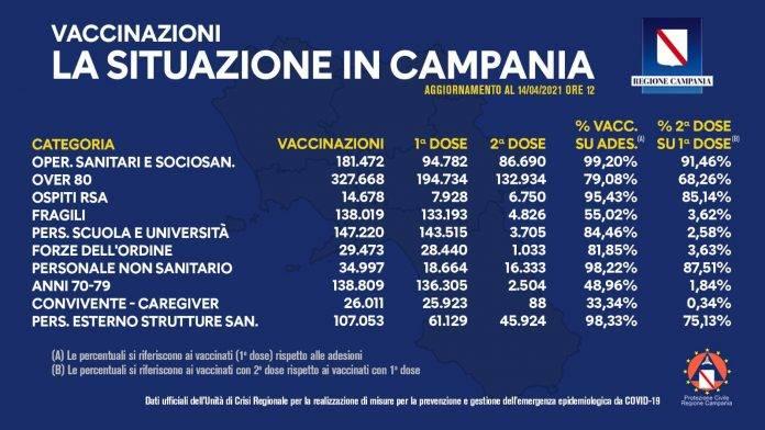 bollettino vaccini